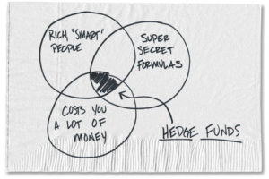 Hedge-Fund-Complexity