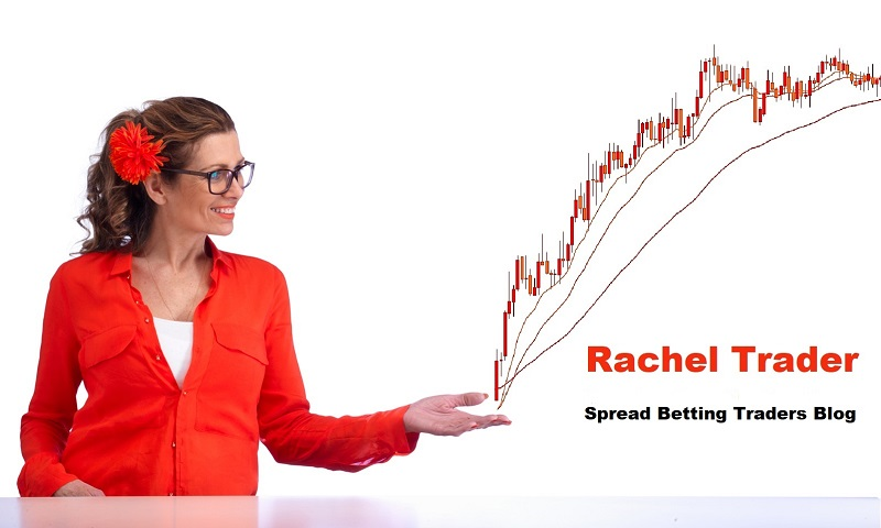 Rachel trader spread betting